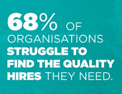 68% of organizations struggle to find the quality hires they need.