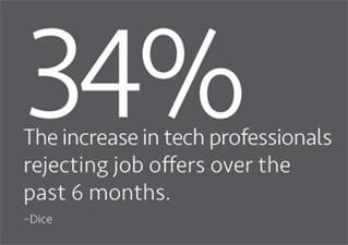 tech talent.jpg