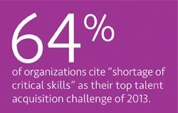 64% of organizations.jpg