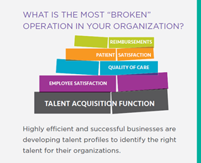 "What is the most ""broken"" operation in your organization?"
