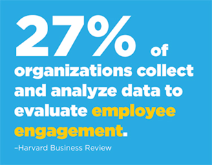 27-percent-of-organizations-collect-and-analyze-date-to-evaluate-employee-engagement (2).png