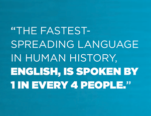 The fastest-spread language in human history, English, is spoken by 1 in every 4 people.