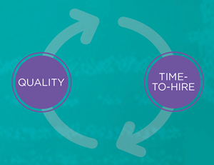 Reducing time-to-hire