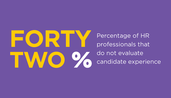 Measuring the ROI of Candidate Experience Webinar