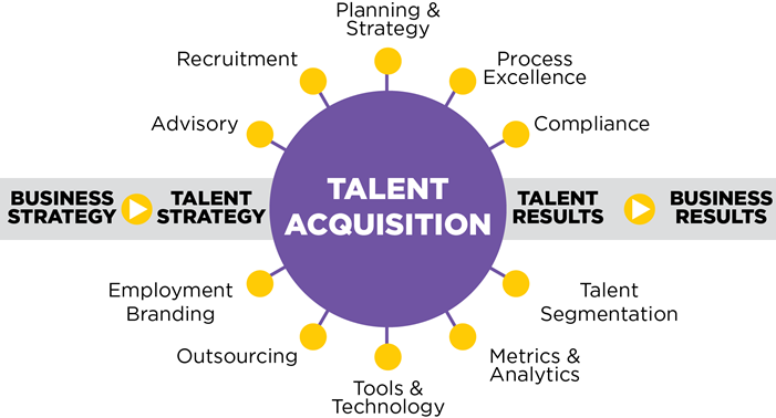 apples talent acquisition In 2016, apple made a major ai talent acquisition by spending $200 million on  turi, a seattle-based startup that had been helping developers.