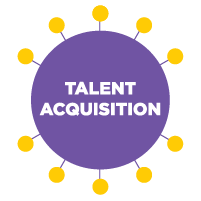 talent acquisition is the lifeblood for Sharing data – the lifeblood of your organization infor hcm delivers science infused talent management that results in more informed talent acquisition.