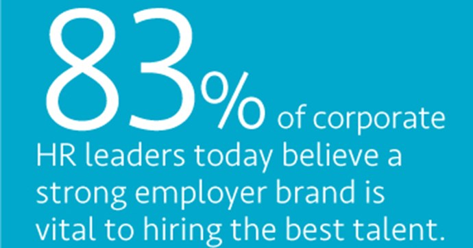 Talent Acquisition Fast Facts – Evaluating Your Employer Brand