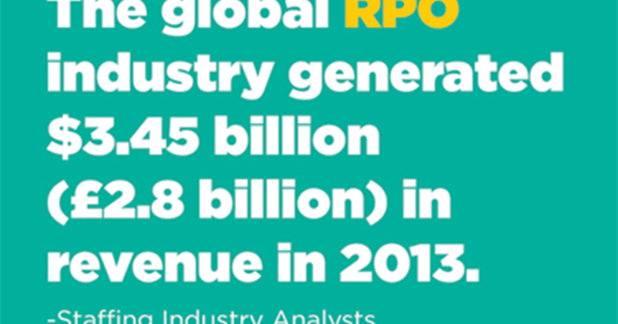 "Talent Acquisition Fast Facts – RPO in Europe a ""Very Big Deal"""