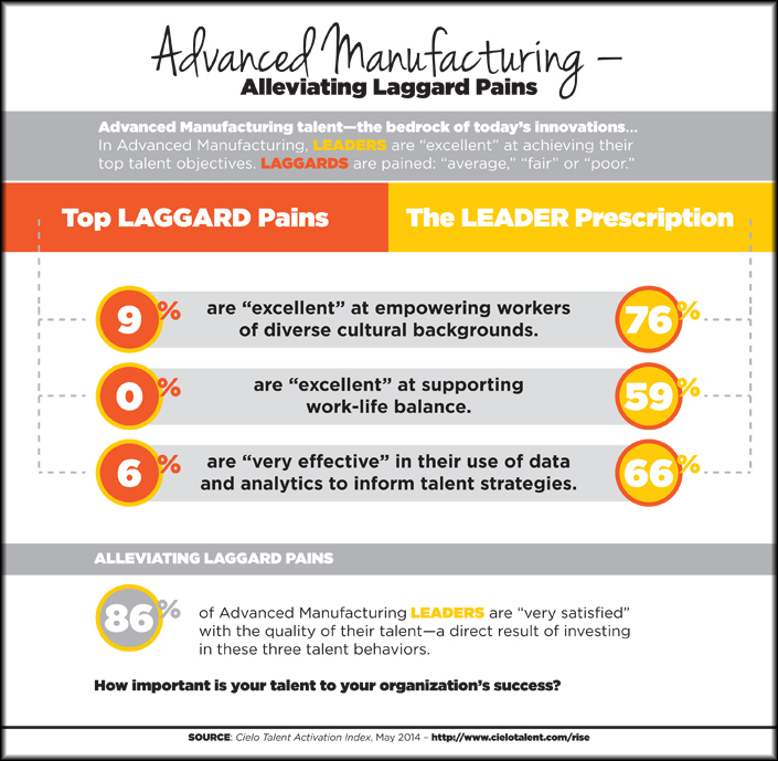 alleviating-laggard-pains-advanced-manufacturing