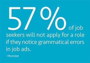 57% of job seekers will not apply for a role if they notice grammatical errors in the job ad (Monster).