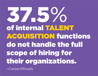 37.5% of internal talent acquisition functions do not handle the full scope of hiring for their organizations