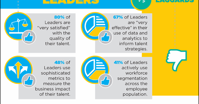 "[INFOGRAPHIC] Healthcare – ""Leaders"" Lead the Way"