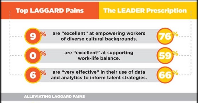 "[INFOGRAPHIC] Advanced Manufacturing – Alleviating ""Laggard"" Pains"