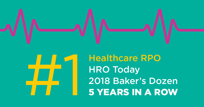 Cielo Healthcare Named Best RPO in the Industry in HRO Today's Baker's Dozen for 5th Straight Year