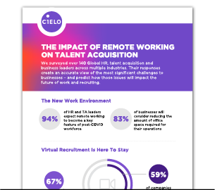 The Impact of Remote Working on Talent Acquisition Infographic