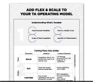 Add Flex & Scale to Your TA Operating Model Infographic